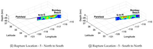 small resolution of geosciences 08 00126 g001a geosciences 08 00126 g001b
