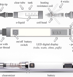 e cig mod wiring diagram free picture wiring database librarypen vaporizer wiring diagram completed wiring diagrams [ 3899 x 2816 Pixel ]