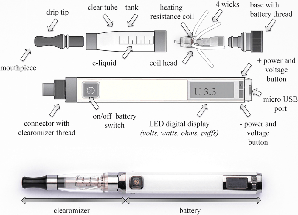 medium resolution of e cig mod wiring diagram free picture wiring database librarypen vaporizer wiring diagram completed wiring diagrams