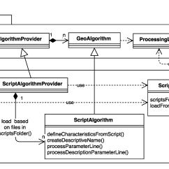 Class Diagram For Text Editor Basic Home Wiring Diagrams Ijgi Free Full Processing A Python Framework