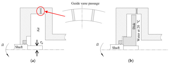 International Journal of Turbomachinery, Propulsion and