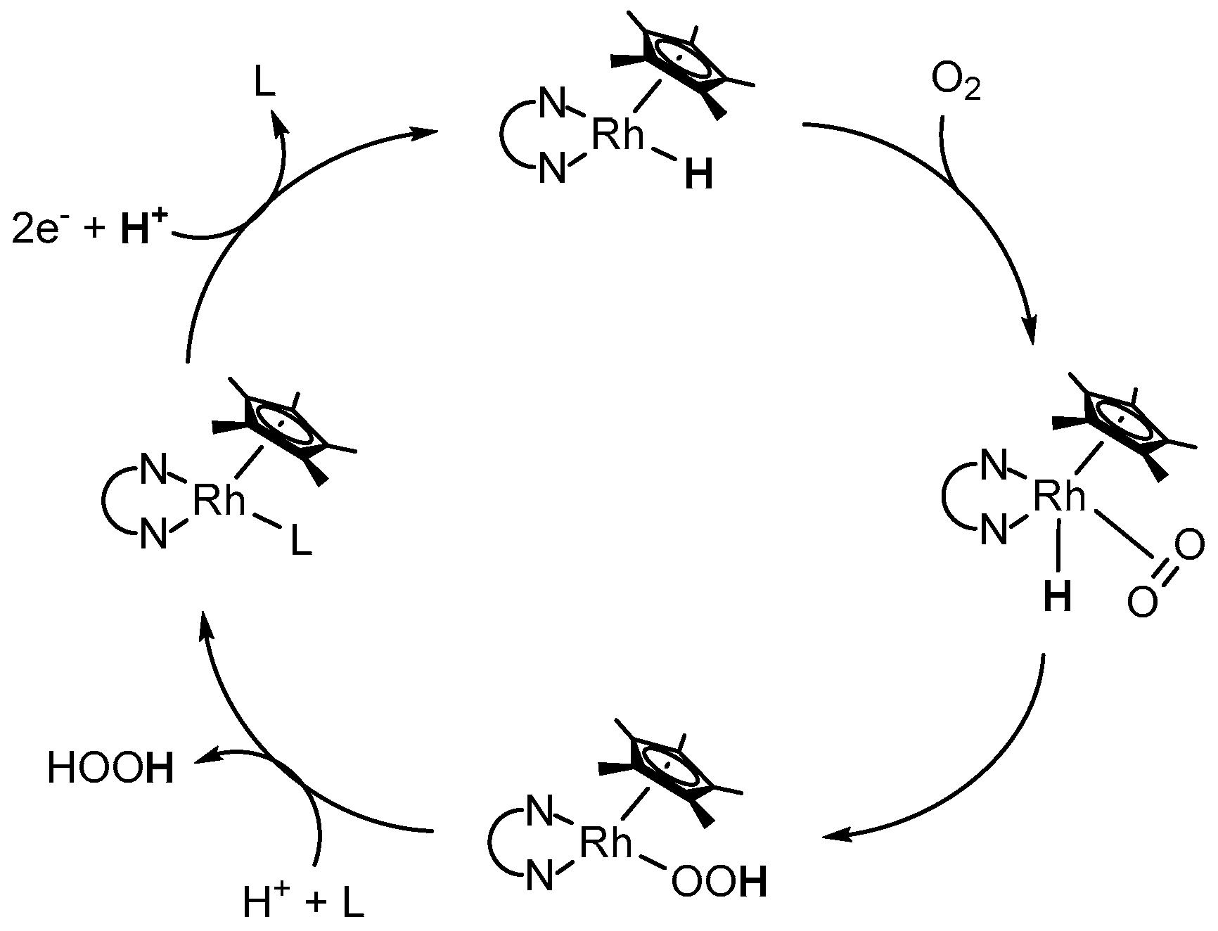 Inorganics 05 00035 g009 figure 10 schematic