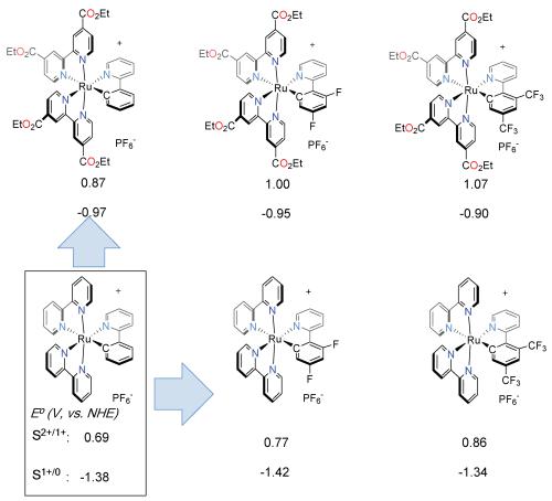 small resolution of inorganics 06 00052 g013