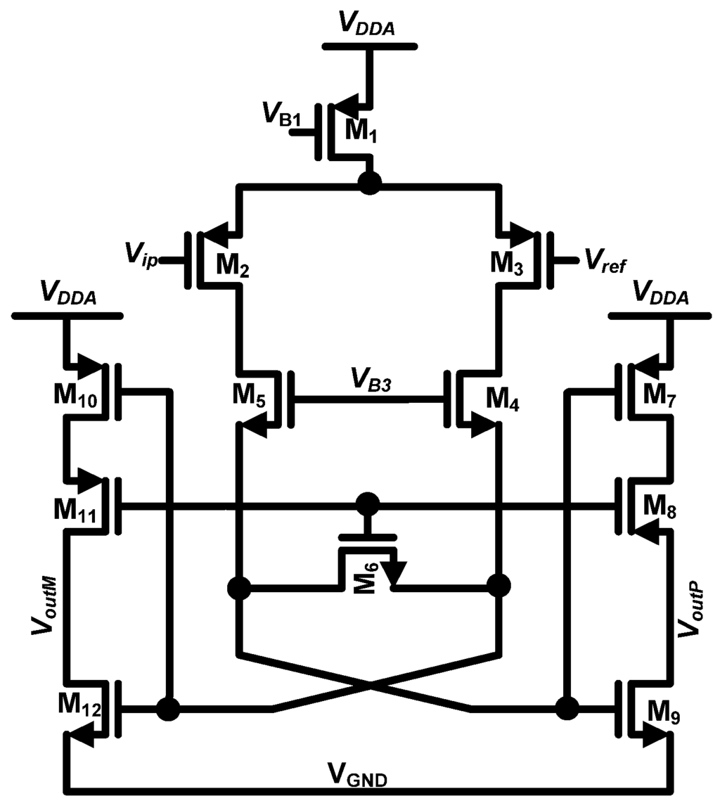 8 Bit Comparator Schematic
