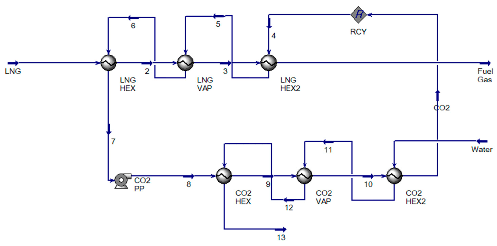 hight resolution of jmse 07 00184 g002 figure 2 schematic diagram of the co2 system