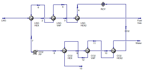 small resolution of jmse 07 00184 g002 figure 2 schematic diagram of the co2 system