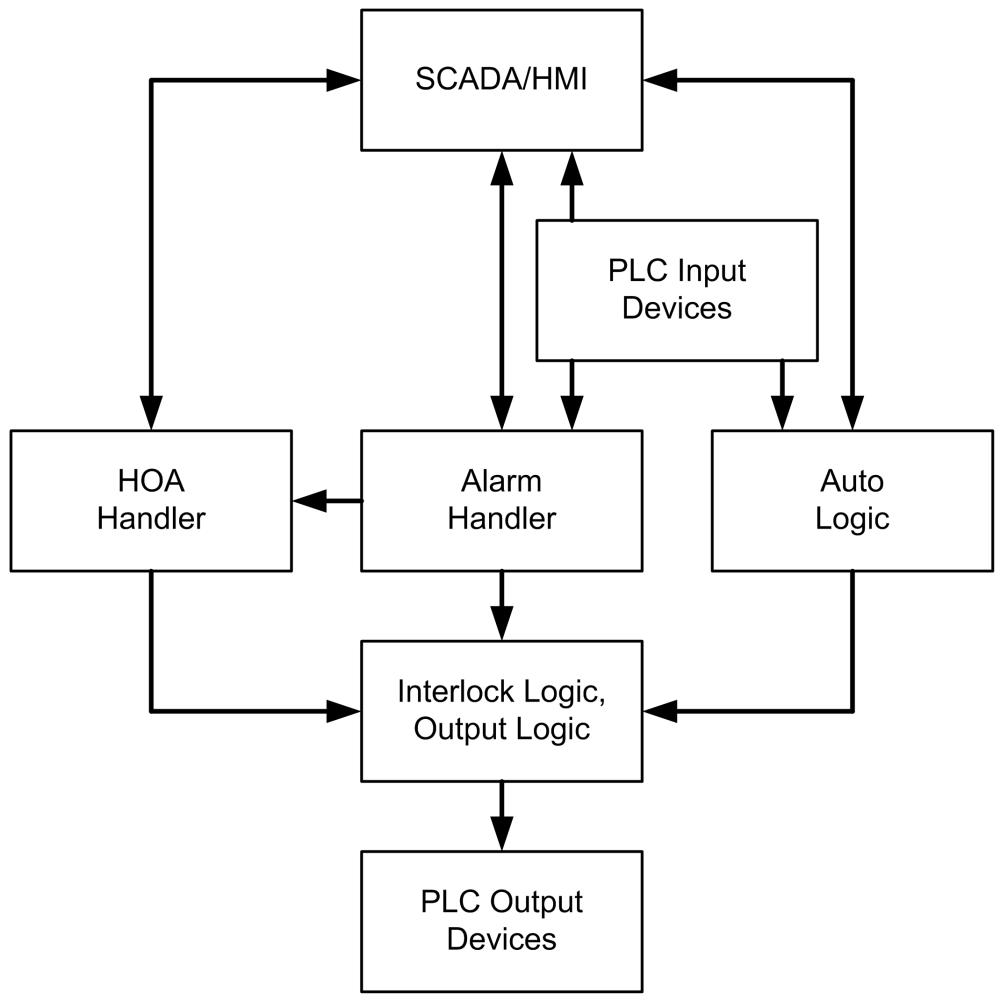 medium resolution of machines 04 00013 g003
