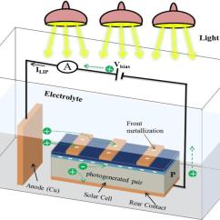 Engineering Process Diagram Tattoo Power Supply Wiring Flow