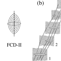 Conic Sections Diagram 6 Prong Trailer Wiring Materials Free Full Text Structural Rheology Of The