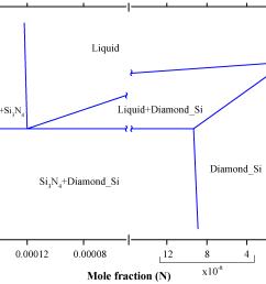 equilibrium diagram encyclopedia wiring diagram post equilibrium diagram encyclopedia [ 2204 x 1584 Pixel ]
