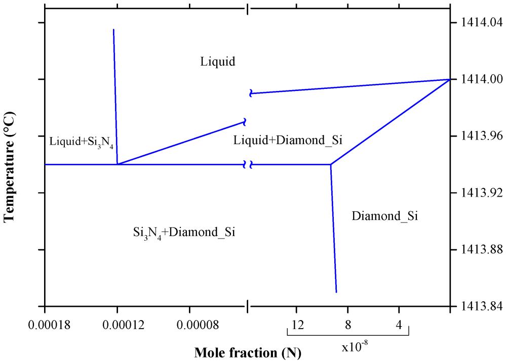 medium resolution of equilibrium diagram encyclopedia wiring diagram post equilibrium diagram encyclopedia