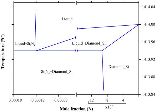 small resolution of equilibrium diagram encyclopedia wiring diagram post equilibrium diagram encyclopedia