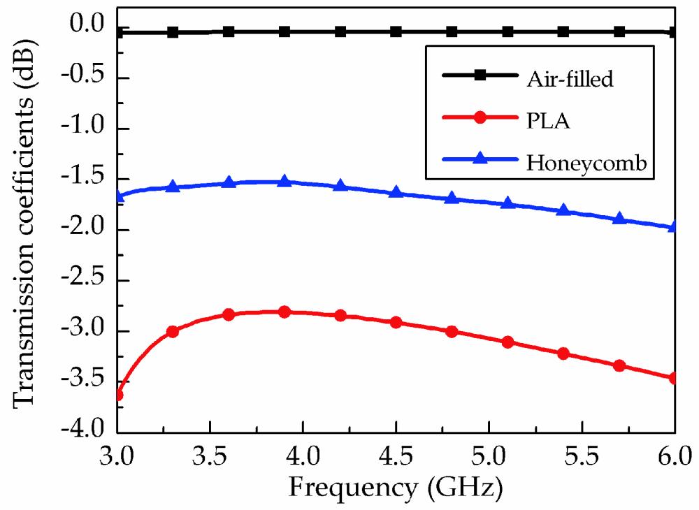 medium resolution of materials 12 00402 g007