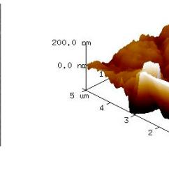 figures  [ 3410 x 1136 Pixel ]