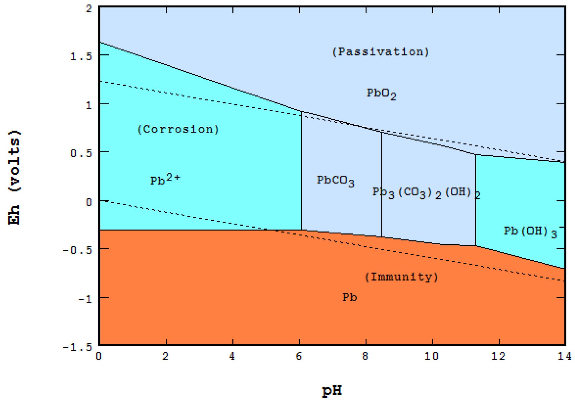 hight resolution of metals 06 00023 g006