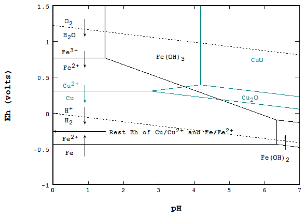 medium resolution of metals 06 00023 g020