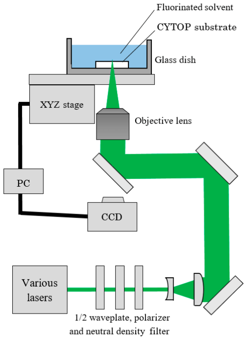 small resolution of encyclopedia diagram etching use wiring diagram encyclopedia diagram etching