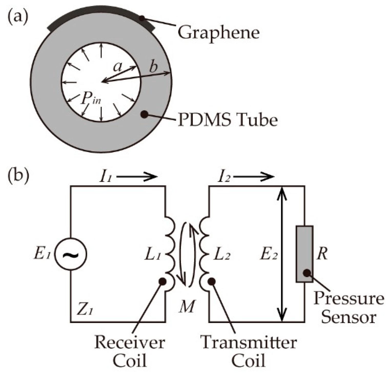 Pretty Simple Motion Sensor Circuit Diagram Photos