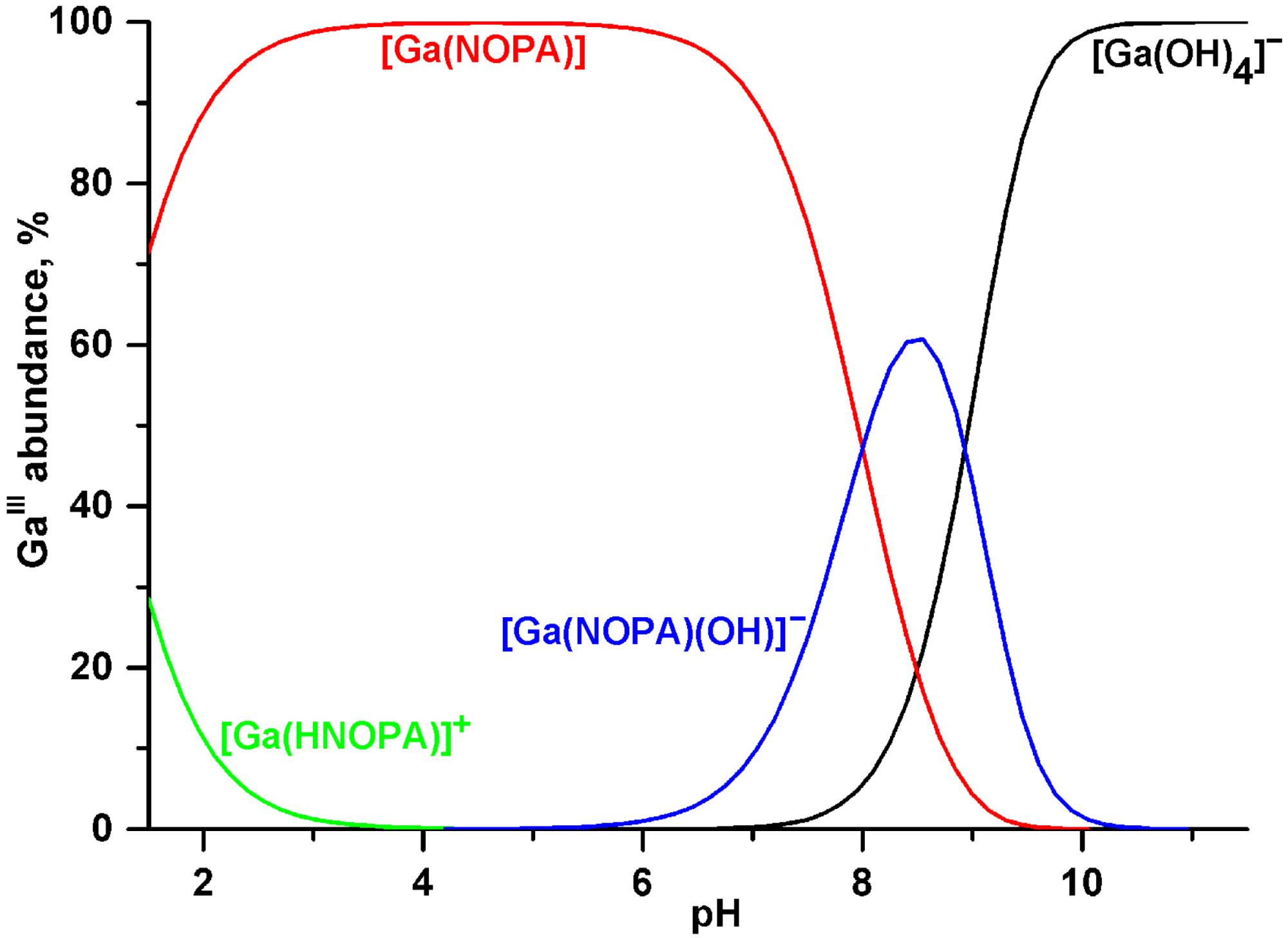 hight resolution of molecules 20 13112 g003 figure 3