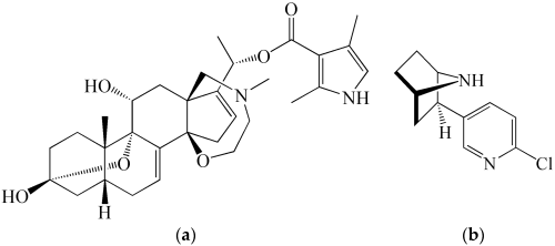 small resolution of molecules 21 00556 g002 figure 2 chemical structures