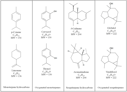 small resolution of molecules 22 00070 g002