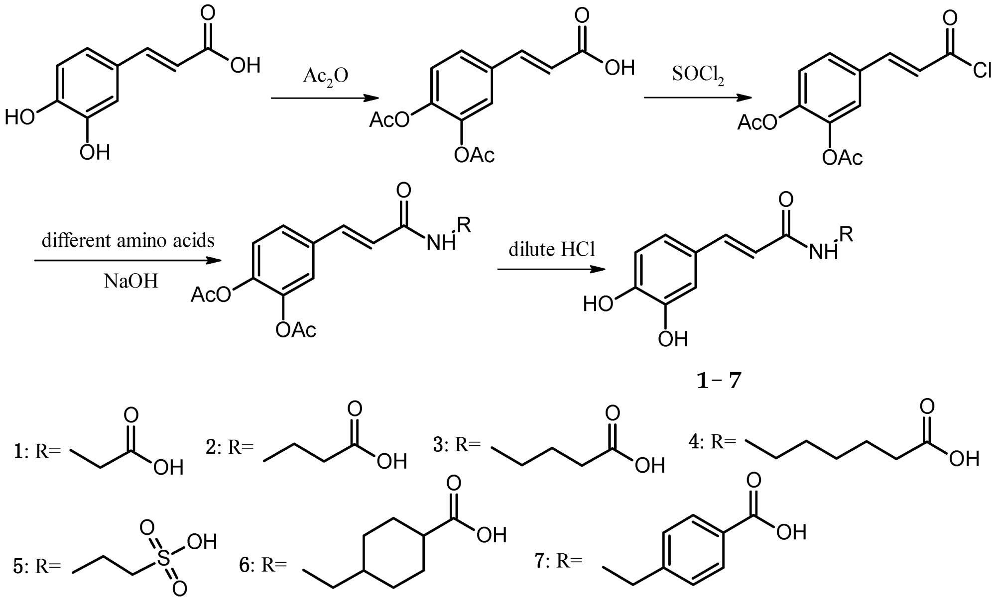 hight resolution of molecules 22 02047 sch001