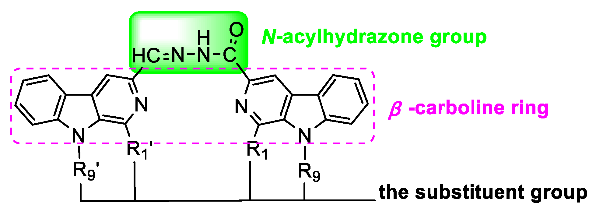 Molecules | Free Full-Text | Design. Synthesis. and Biological Evaluation of Novel N-Acylhydrazone Bond Linked Heterobivalent β-Carbolines as ...