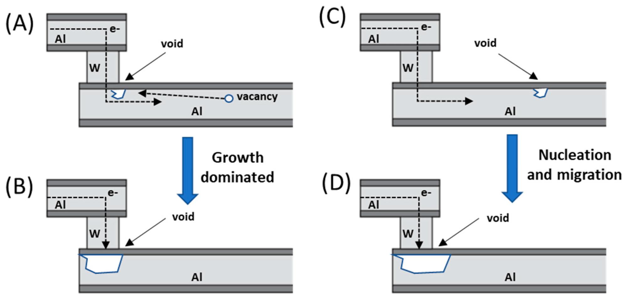 hight resolution of nanomaterials 09 00383 g001