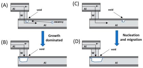 small resolution of nanomaterials 09 00383 g001