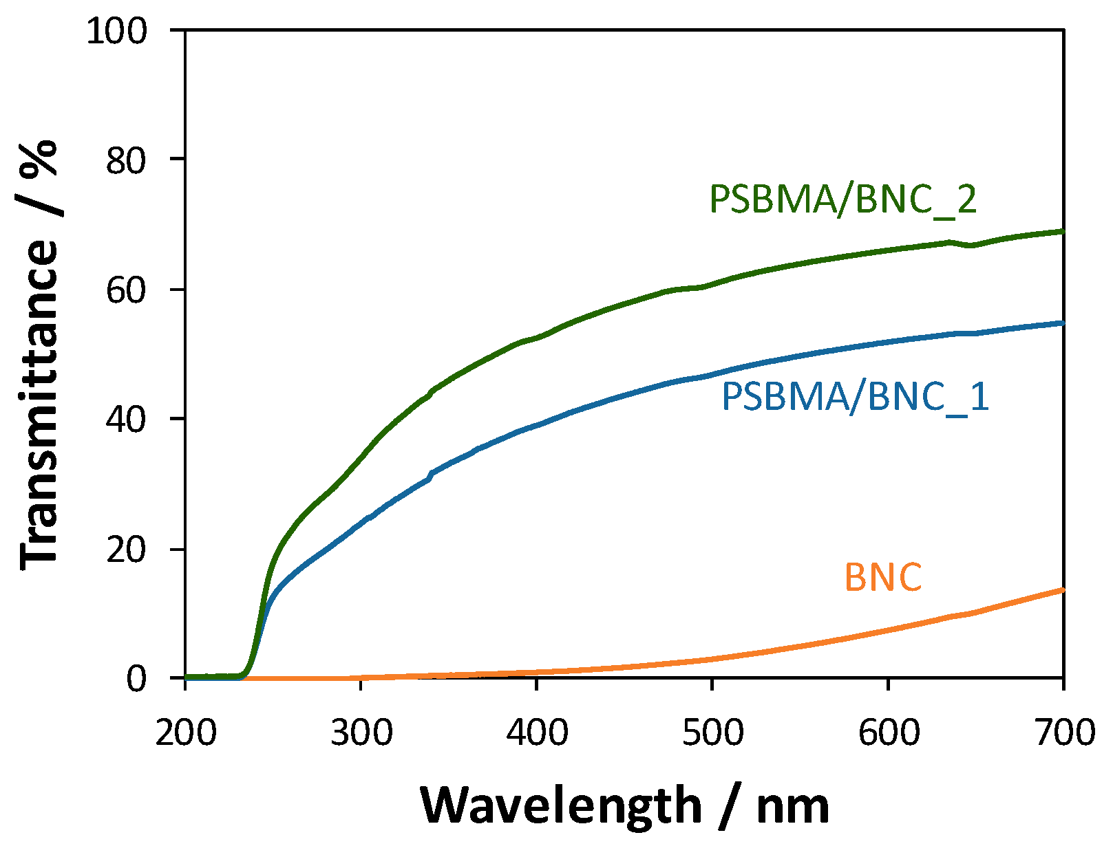 hight resolution of nanomaterials 09 00980 g005