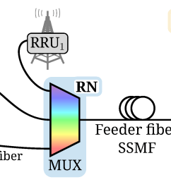 ogo pwm wiring diagram 7 wiring diagram ogo pwm wiring diagram 7 [ 3520 x 968 Pixel ]