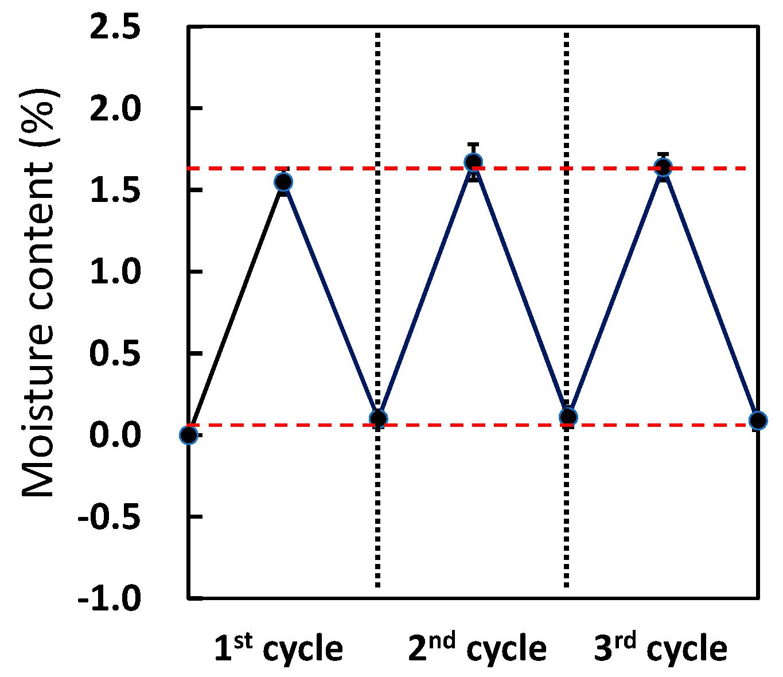 Nielsen Dma Chart | Wiring Diagram Database