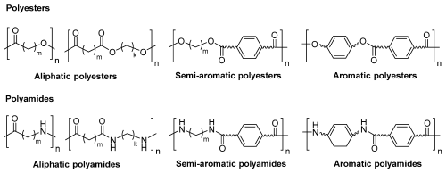 small resolution of polymers 08 00243 sch002 1024