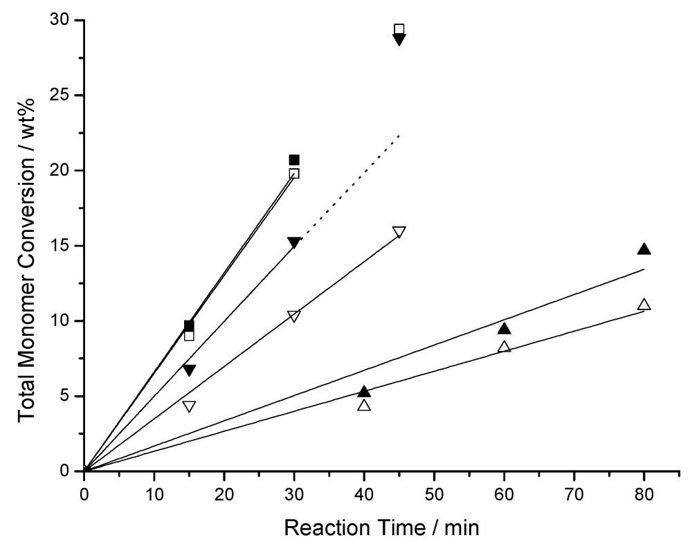 medium resolution of polymers 09 00610 g001