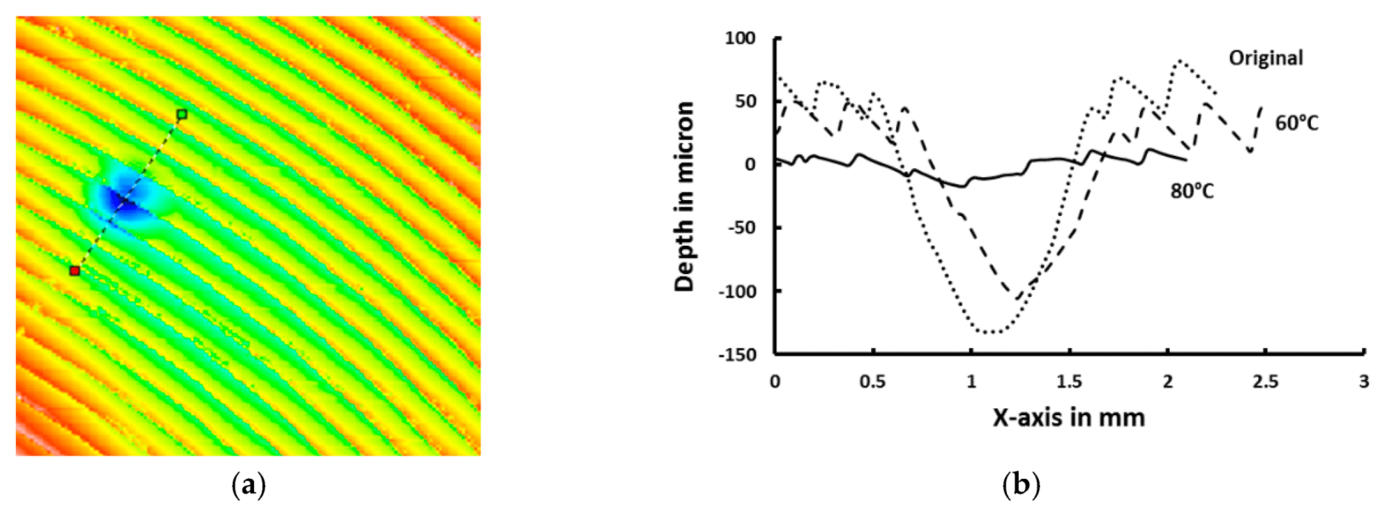 hight resolution of polymers 11 01049 g018