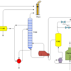 Oil Refining Process Diagram Ford 8n Kaufen Processes Free Full Text Pure Hydrogen Production In