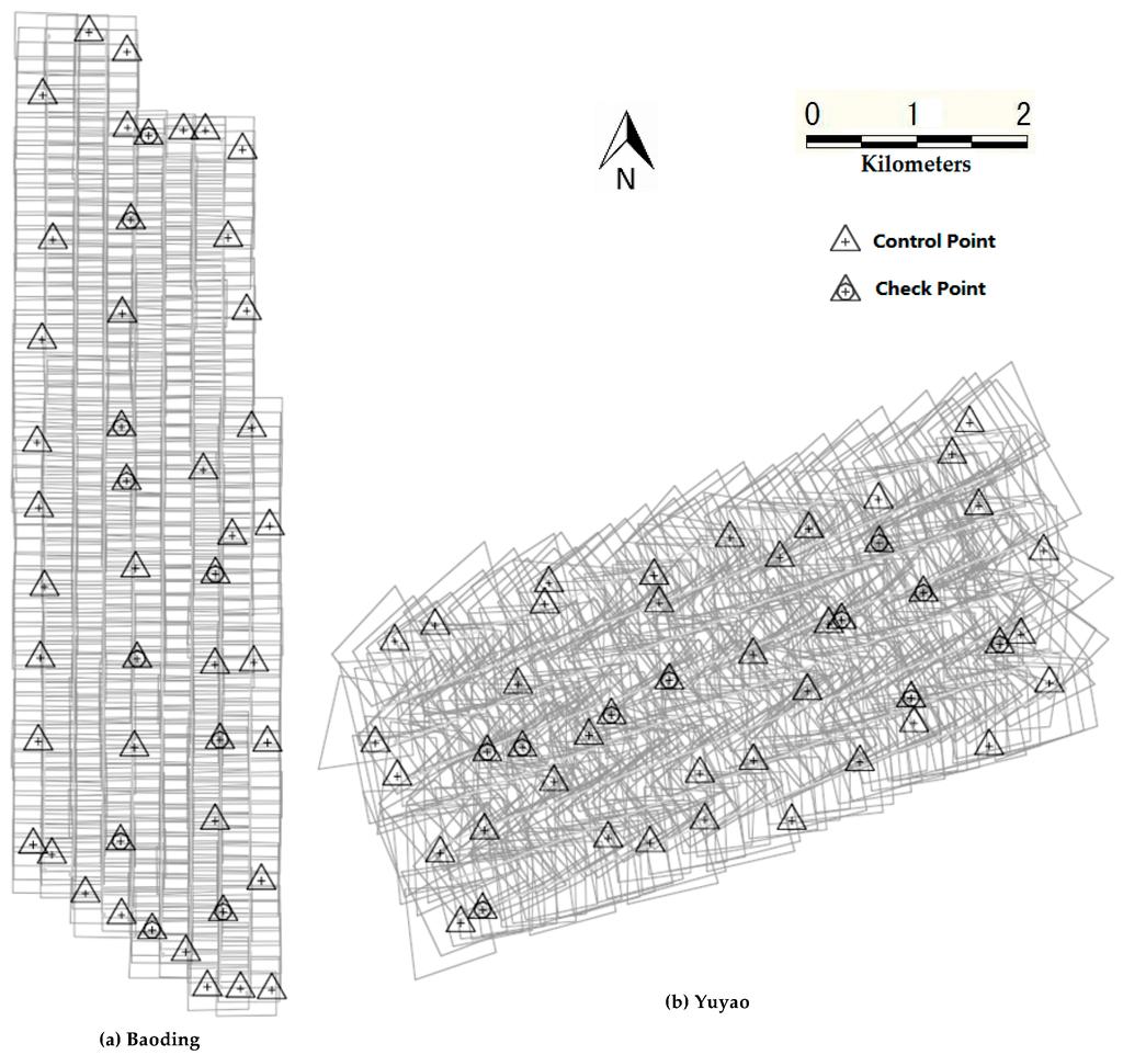 Uav Schematics