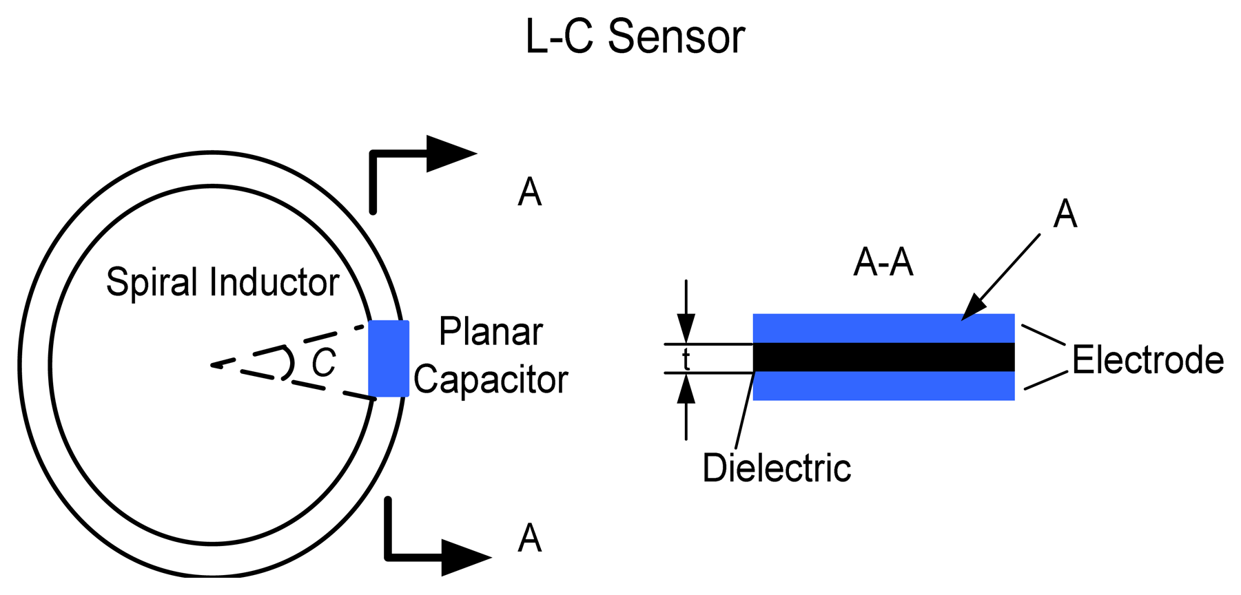 figure 3 rfid reader schematic diagram