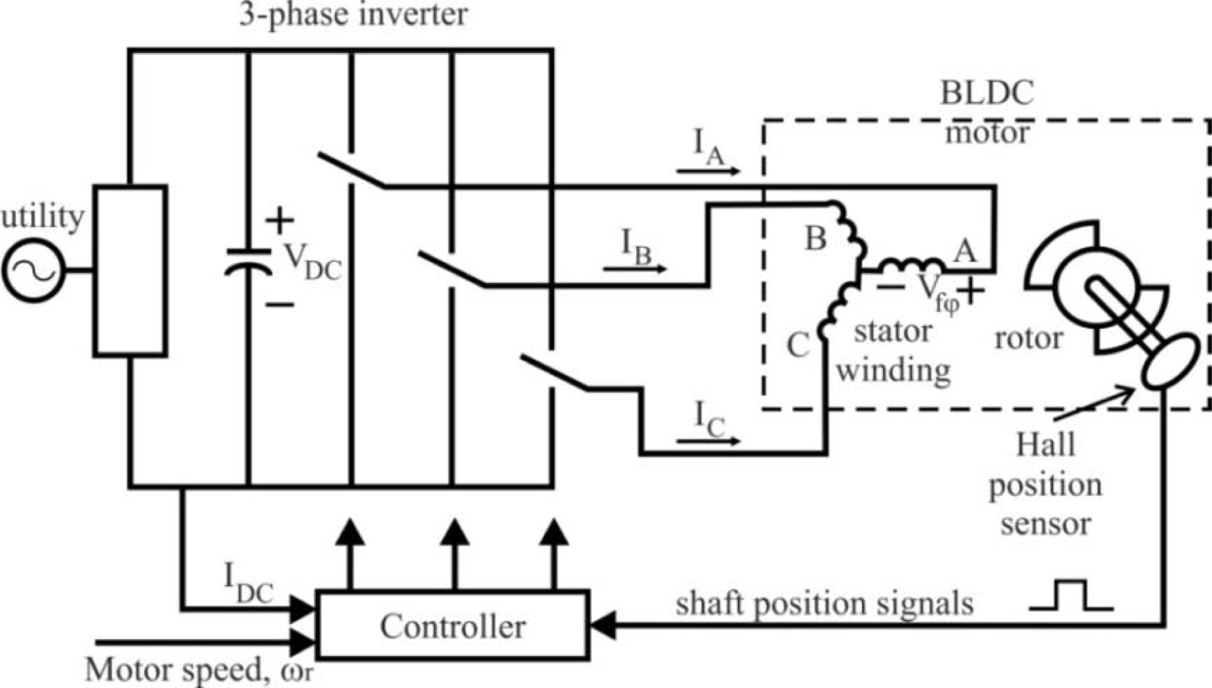 hight resolution of sensors 10 06901f5 1024 figure 5 electronically commutated bldc motor