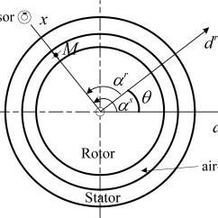 240 To 24 Volt Transformer Wiring Diagram Toyota Rav4 Exhaust System Doorbell