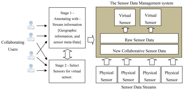 Sensors 12 13295f3 1024