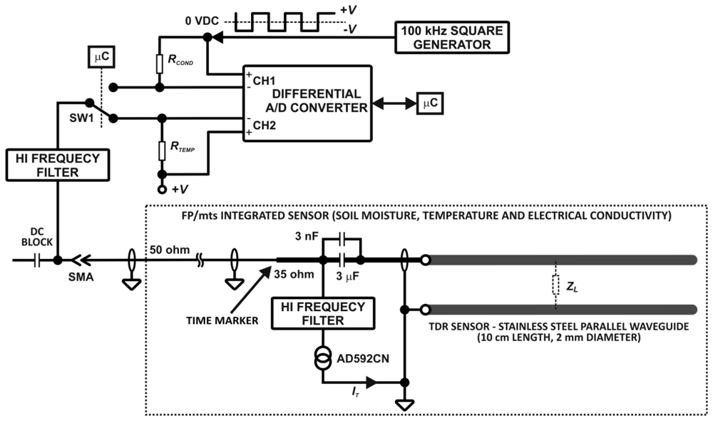 Figure 3 A Completed Rain Detector Circuit
