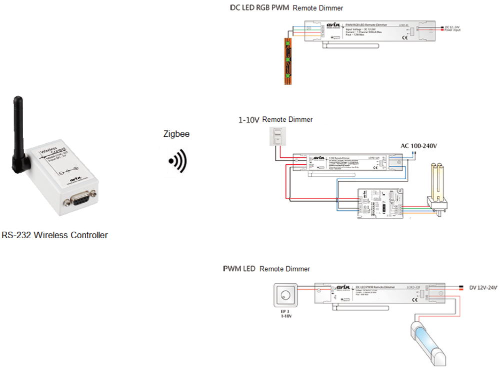 medium resolution of sensors free full text design and implementation of a smart led remote w led light bar wiring wiring bar diagram light 11 8220