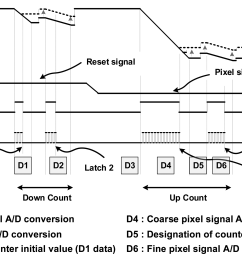 sensors 14 11825f7 1024 figure 7 timing diagram  [ 2841 x 1593 Pixel ]