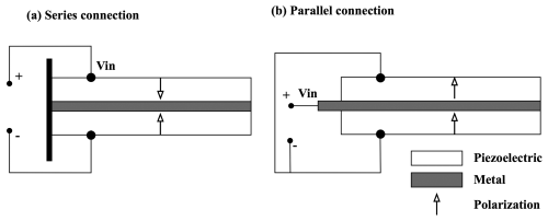small resolution of sensors 14 14526f12 1024 figure 12 schematic