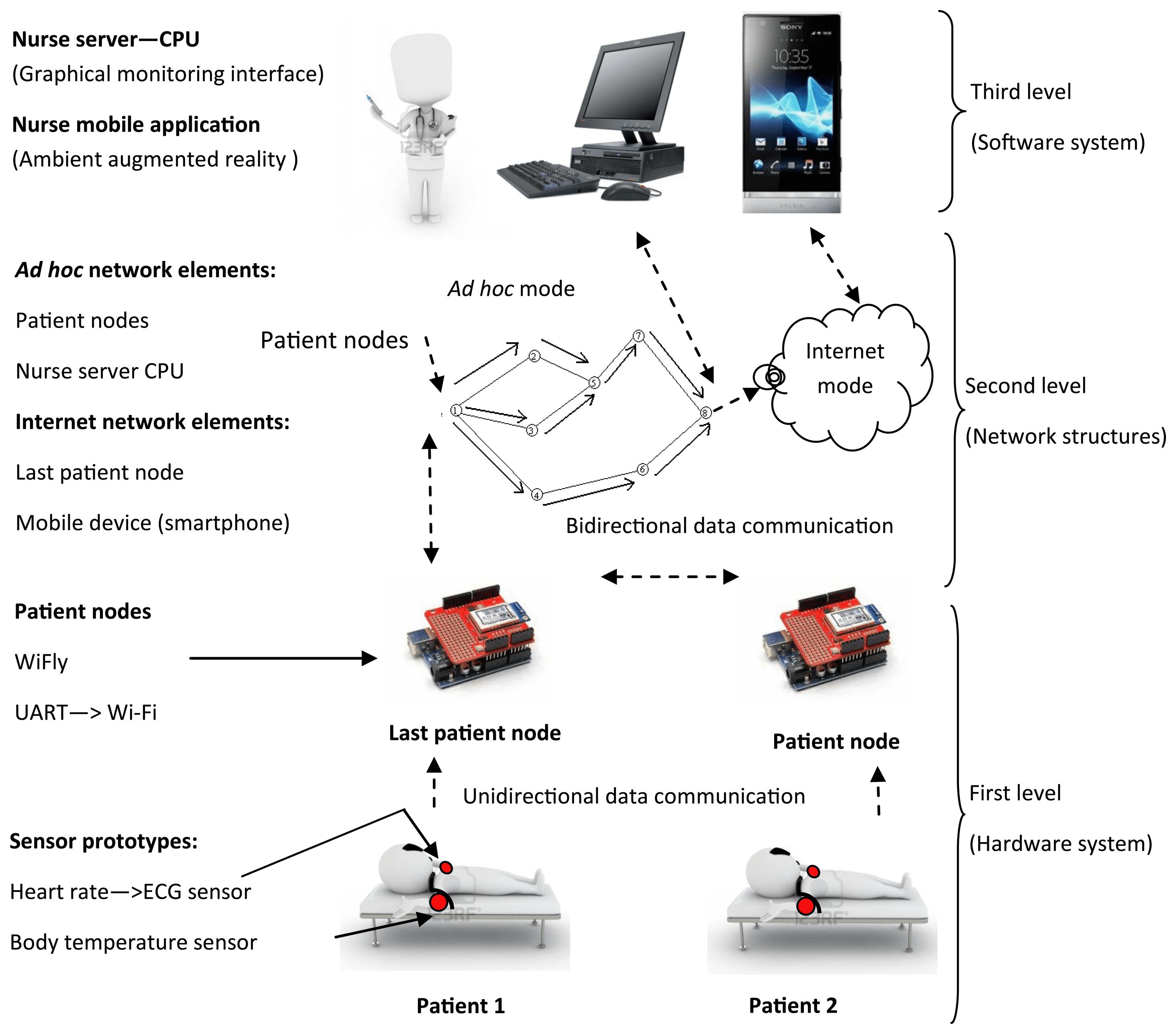 Viper Remote Start Cases