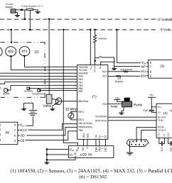 sensors 15 01252f4 1024 [ 3422 x 2662 Pixel ]
