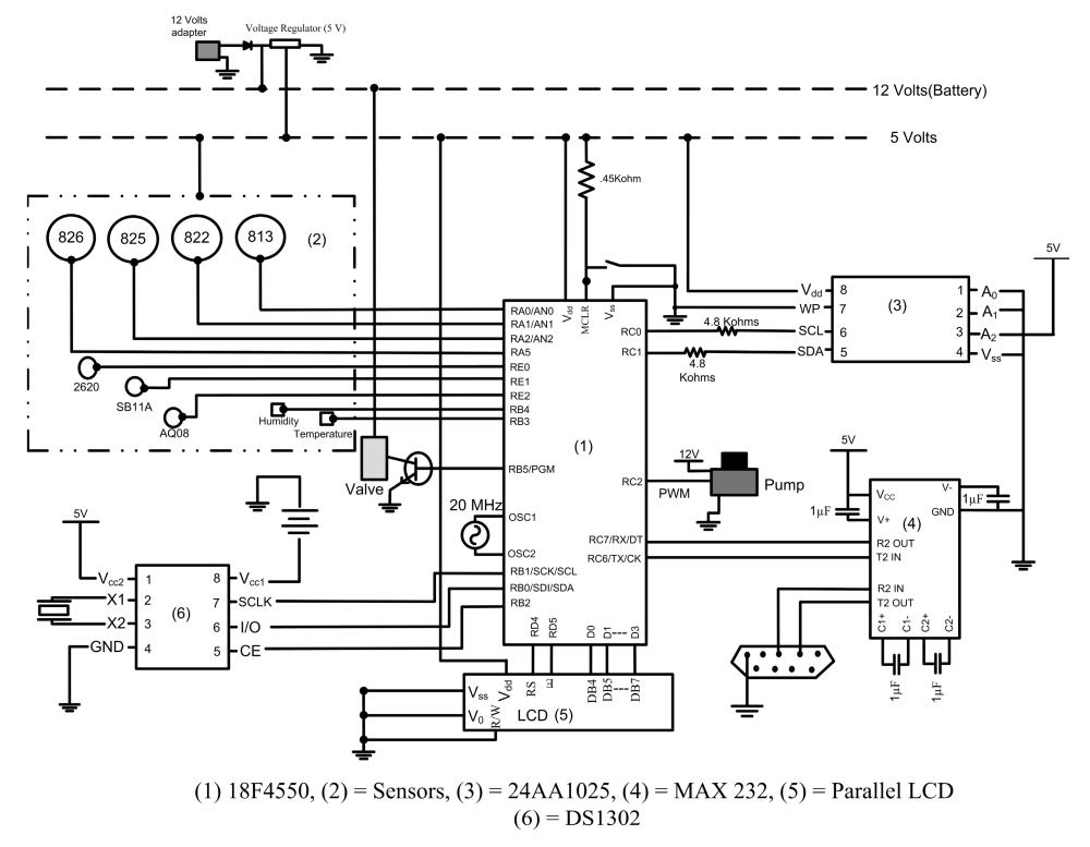 medium resolution of sensors 15 01252f4 1024