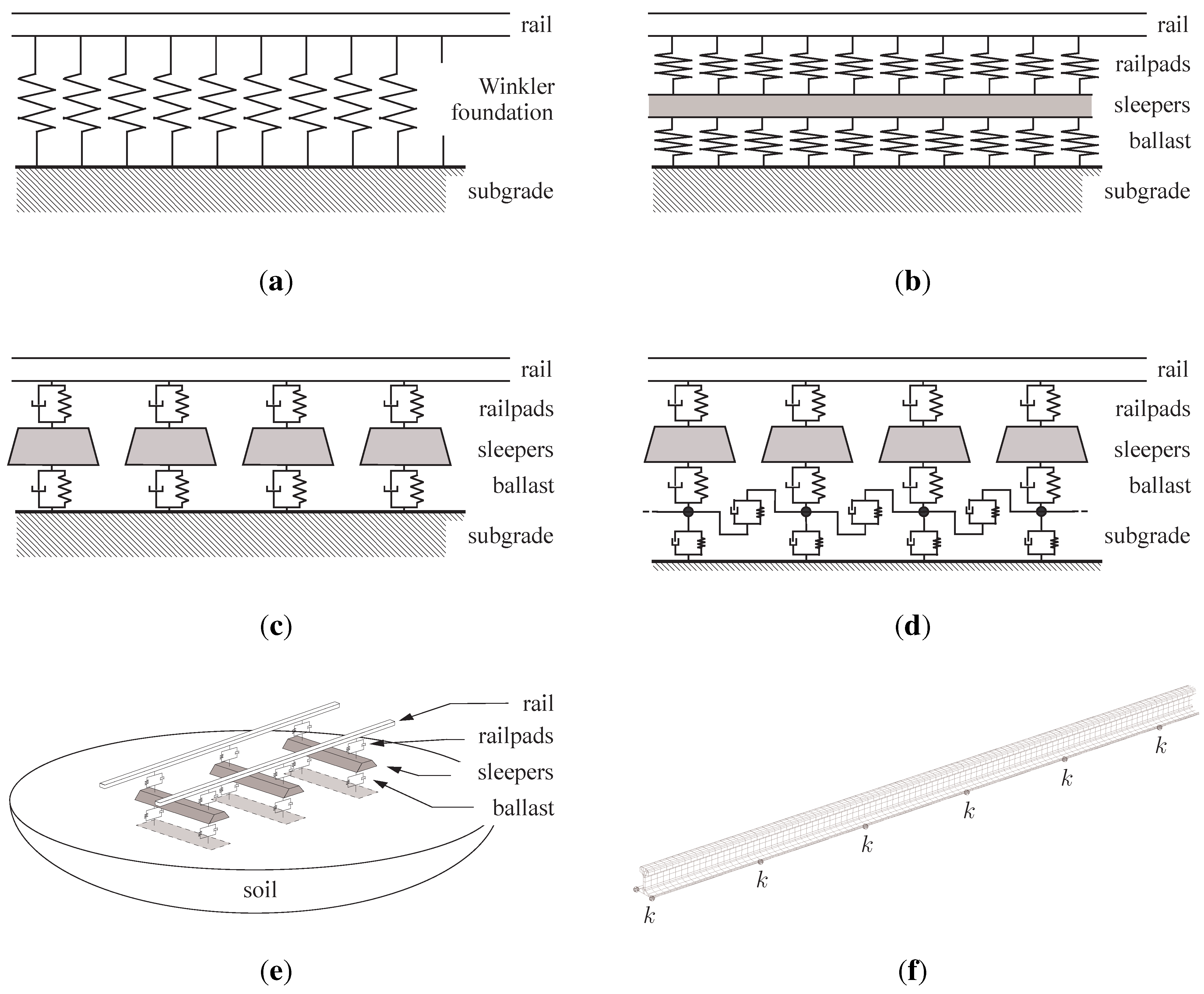 Gn15 Micro Layout Track Plans