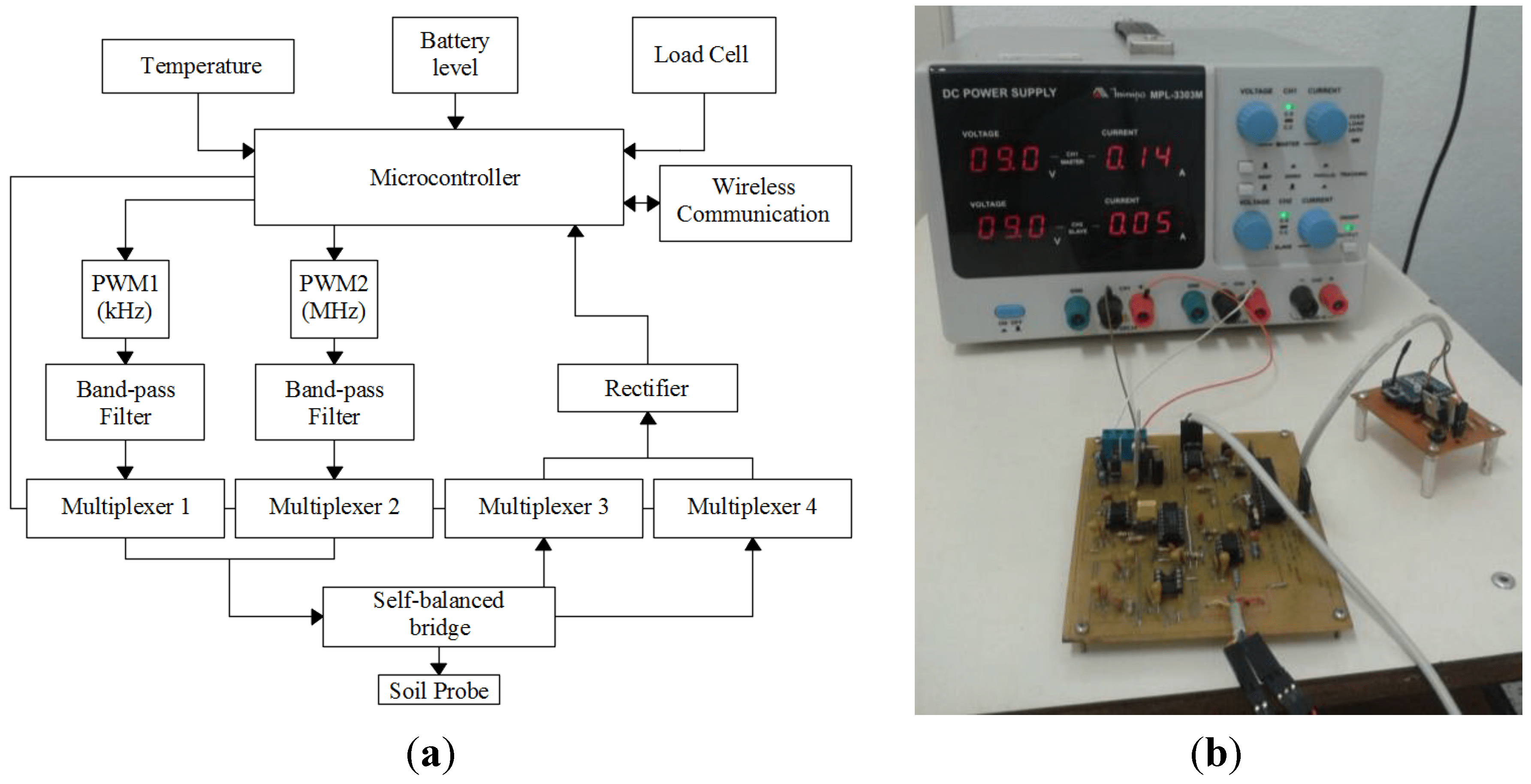 Circuit Diagram Resistance Measurement Of The Bilateral Switch Cmos